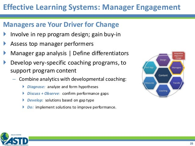 Managers are Your Driver for Change  Involve in rep program design; gain buy-in  Assess top manager performers  Manager...