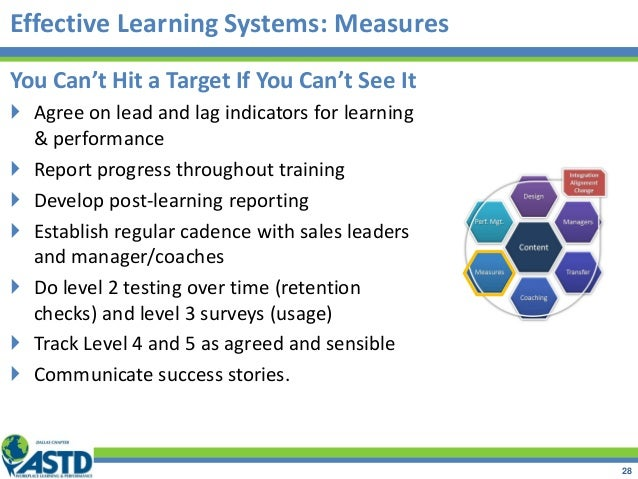 You Can't Hit a Target If You Can't See It  Agree on lead and lag indicators for learning & performance  Report progress...