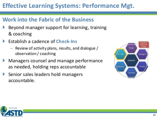Work into the Fabric of the Business  Beyond manager support for learning, training & coaching  Establish a cadence of C...