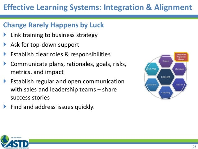 Change Rarely Happens by Luck  Link training to business strategy  Ask for top-down support  Establish clear roles & re...