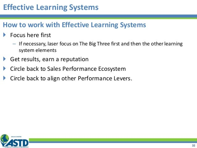 Effective Learning Systems How to work with Effective Learning Systems  Focus here first – If necessary, laser focus on T...