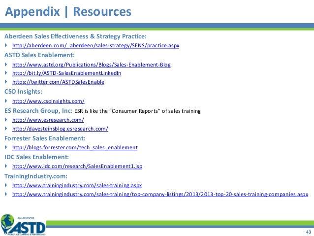 Appendix | Resources Aberdeen Sales Effectiveness & Strategy Practice:  http://aberdeen.com/_aberdeen/sales-strategy/SENS...