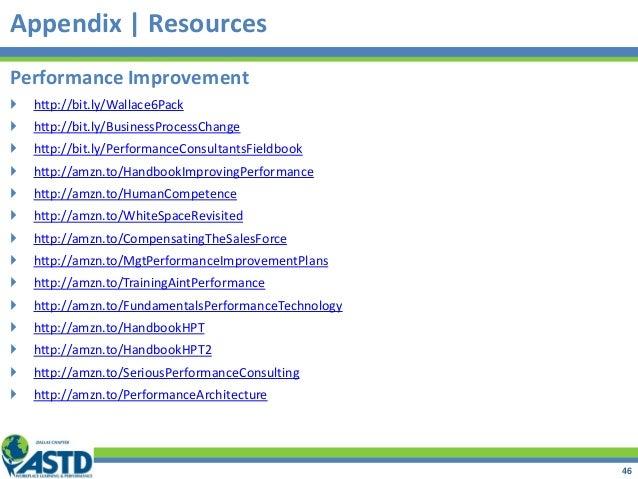 Appendix | Resources Performance Improvement  http://bit.ly/Wallace6Pack  http://bit.ly/BusinessProcessChange  http://b...