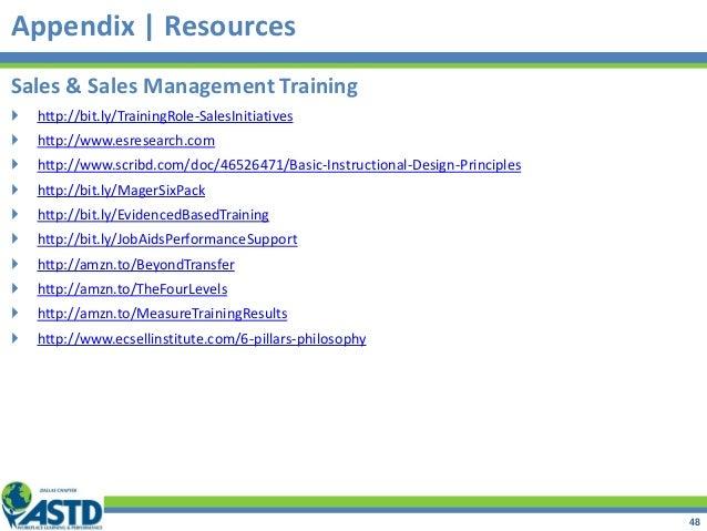 Appendix | Resources Sales & Sales Management Training  http://bit.ly/TrainingRole-SalesInitiatives  http://www.esresear...
