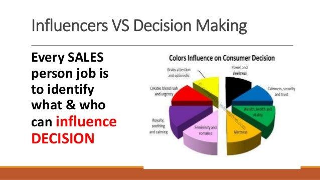 sales training module presentation slides john