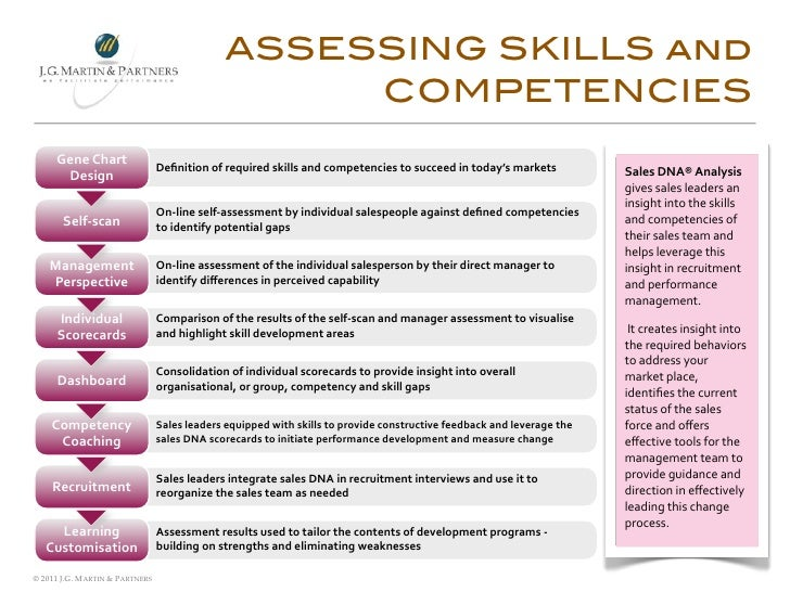 Social skills assessment: A comparative evaluation of six published rating scales