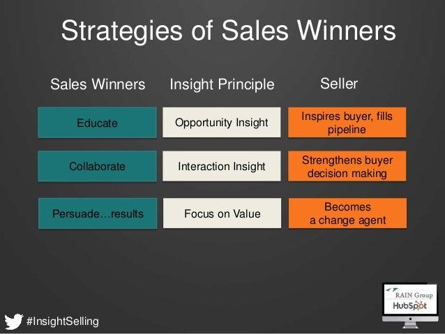 What Sales Winner do Differently - HubSpot & RAIN Group Webinar Slide 11