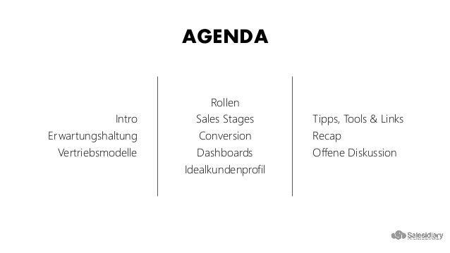 Sales Workshop Salesidiary für BayStartUp 13 Jan 2015 Steffen Ritter Slide 2