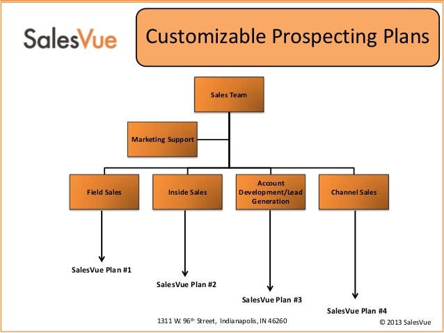 Prospecting Automation for Sales Professionals Using Salesforce.com