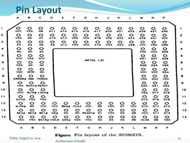 salient featurs of 80386 rh slideshare net block diagram of 80386dx block diagram of 80386 architecture