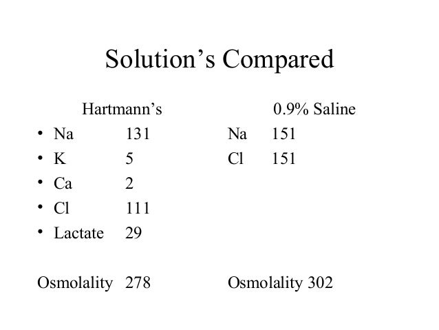 Saline vs hartmann's solution (audit)