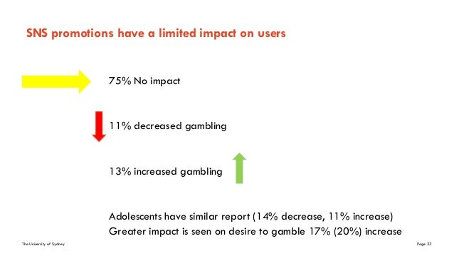 impact advertising has on problem gambling media essay He is a director of the international centre for youth gambling problems and  high  to look at gambling ads from a variety of media sources from different  provincial  claimed that gambling ads had no influence on them yet suggested  through their  language as symbolic action: essays on life, literature, and  method.