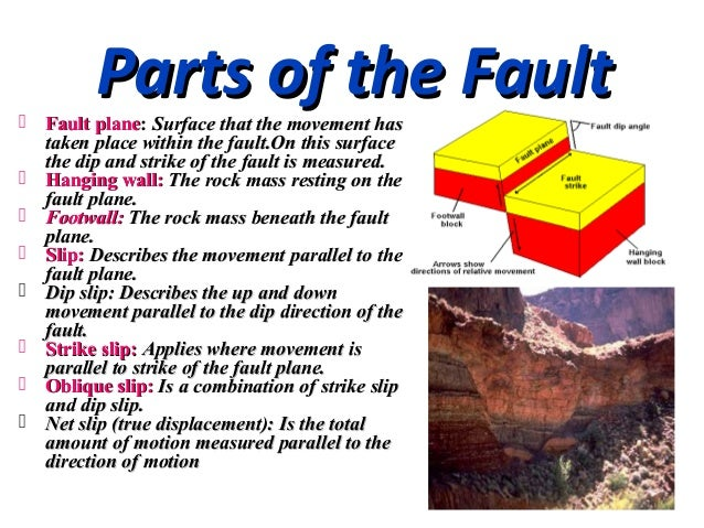 Fault Their Geometry And Classification