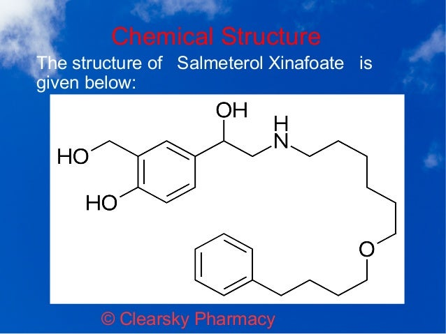 Serobid (Salmeterol Xinafoate Inhaler)