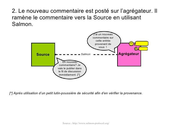 Salmon Circulation De Commentaires en Temps Réel Slide 3