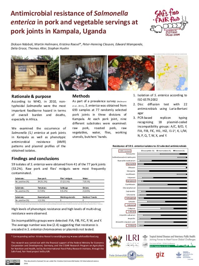 Antimicrobial resistance of Salmonella enterica in pork and vegetable servings at pork joints in Kampala, Uganda Dickson N...