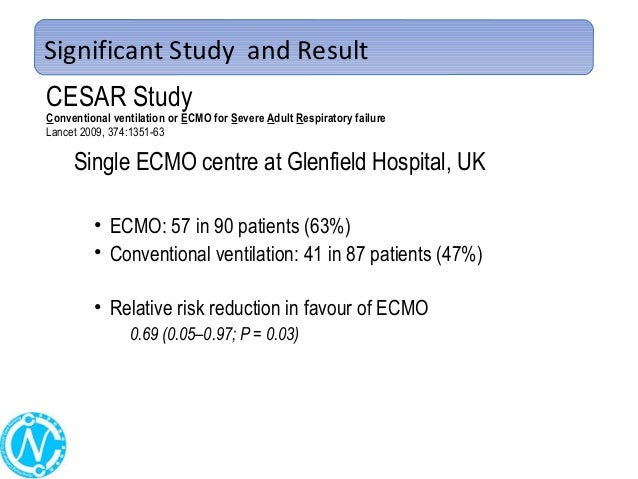 CESAR Trial: Extracorporeal Membrane Oxygenation Improves ...