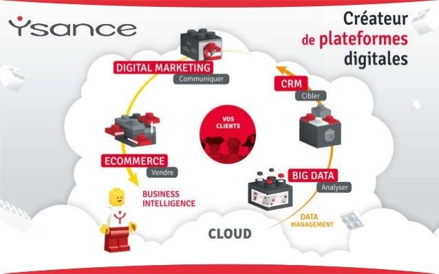 Ysance - Salon Big Data 2014 Slide 3