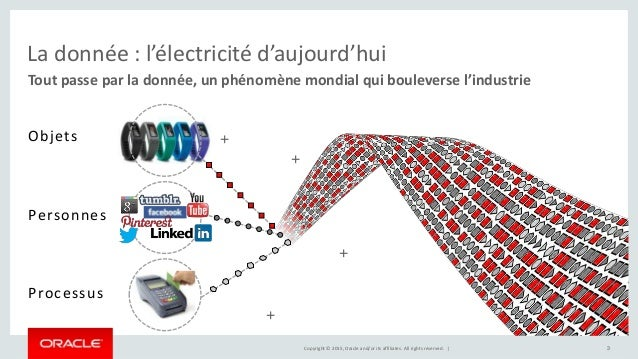 Oracle big data discovery - Salon big data paris ...