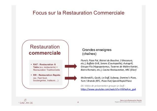 Salon de la restauration rapide 2015 digest by adjuvance - Salon de la restauration collective ...