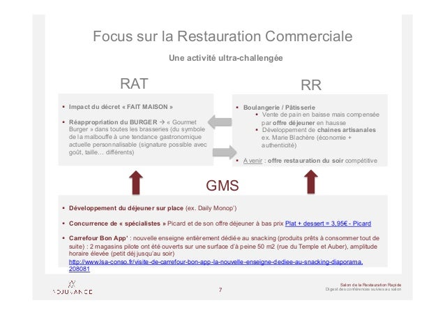 salon de la restauration rapide 2015 digest by adjuvance