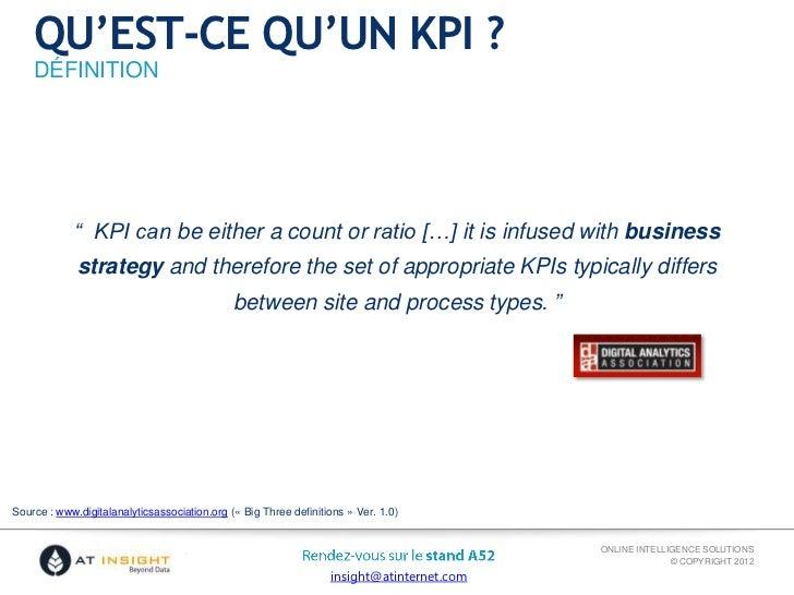 Business plan kpis ratio