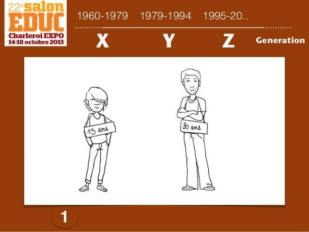 1 1960-1979 1979-1994 1995-20.. X Y Z Generation