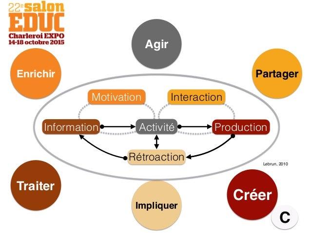 Traiter Enrichir Agir Partager Créer Impliquer Information Activité Production Motivation Interaction Rétroaction C Lebrun...