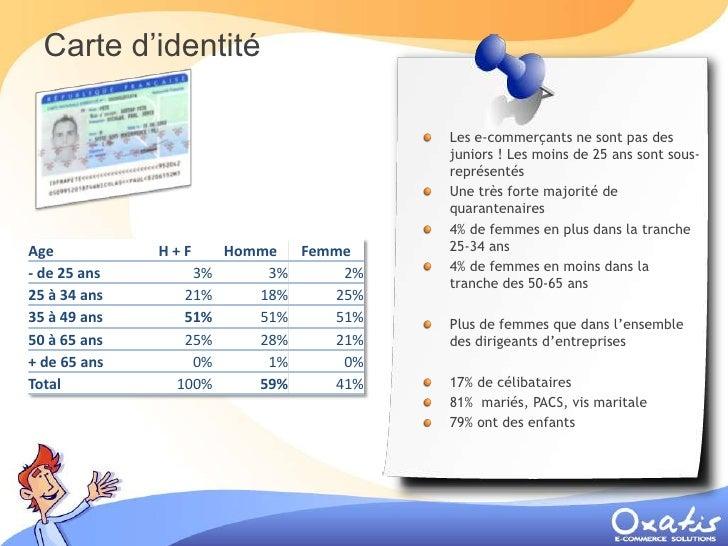 Carte d'identité                                       Les e-commerçants ne sont pas des                                  ...