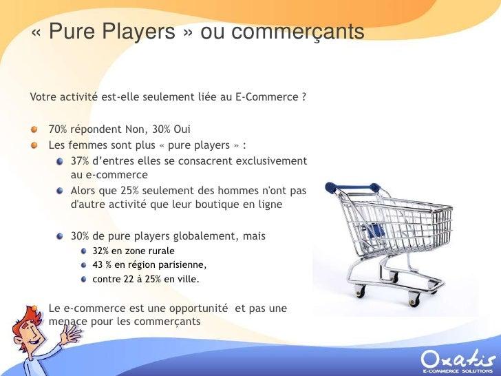 « Pure Players » ou commerçants  Votre activité est-elle seulement liée au E-Commerce ?     70% répondent Non, 30% Oui    ...