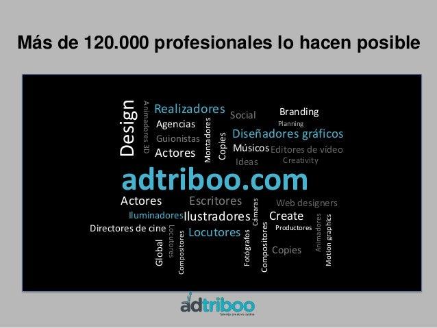¿Cómo funciona adtriboo.com?Elige la que   • Modificaciones finalesmás te gusta   • Garantía satisfacción