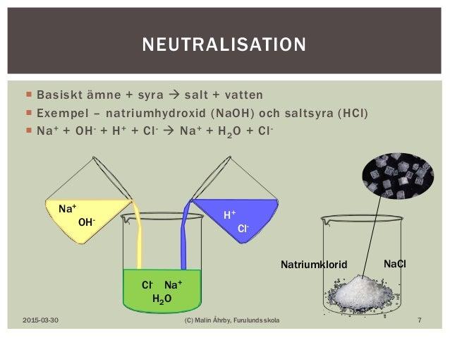  Basiskt ämne + syra  salt + vatten  Exempel – natriumhydroxid (NaOH) och saltsyra (HCl)  Na+ + OH- + H+ + Cl-  Na+ +...