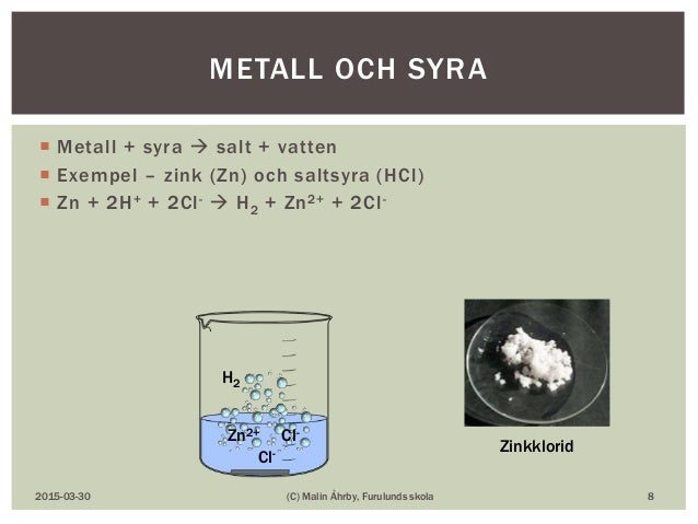  Metall + syra  salt + vatten  Exempel – zink (Zn) och saltsyra (HCl)  Zn + 2H+ + 2Cl-  H2 + Zn2+ + 2Cl- METALL OCH S...