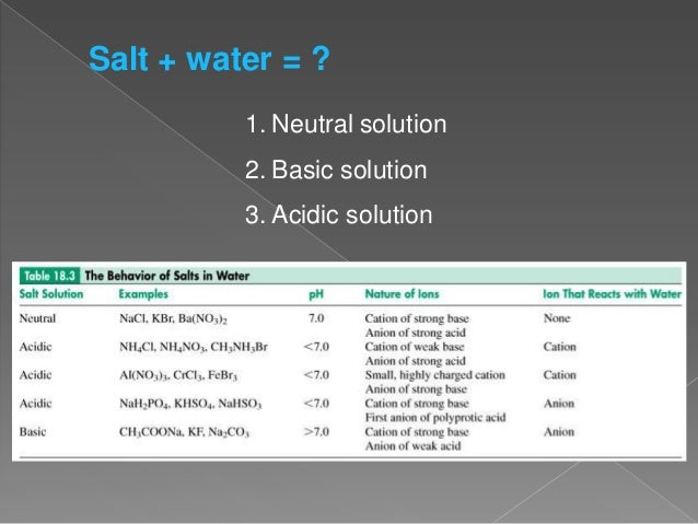 hydrolysis of salt The reaction in which cation or anions of salts reacts with water to produce acid or base is called salt hydrolysis.