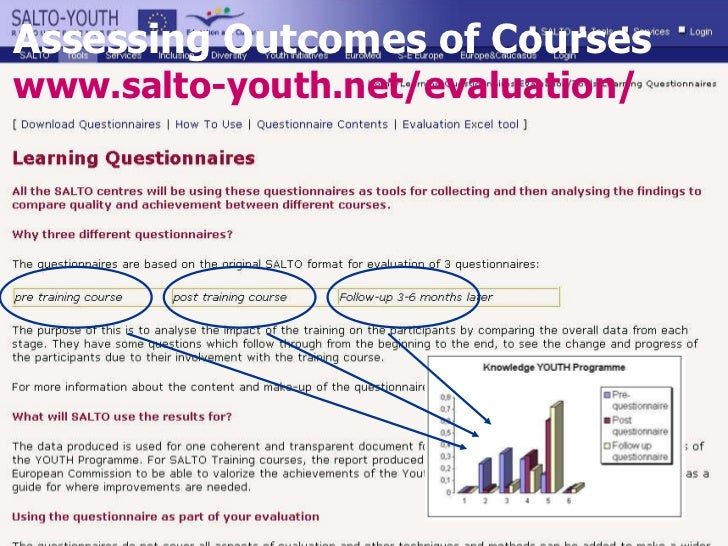 Salto-Youth Presentation