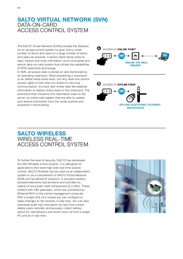 Salto verticals market segments rfid svn wireless access