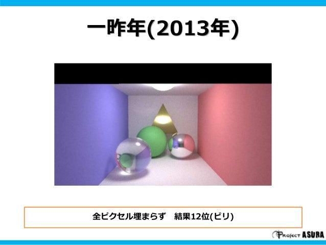 レイトレ合宿3!!! 5分間アピールプレゼン―Pocol Slide 2