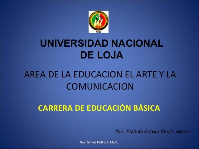 UNIVERSIDAD NACIONAL DE LOJA AREA DE LA EDUCACION EL ARTE Y LA COMUNICACION CARRERA DE EDUCACIÓN BÁSICA Dra. Esthela Padil...