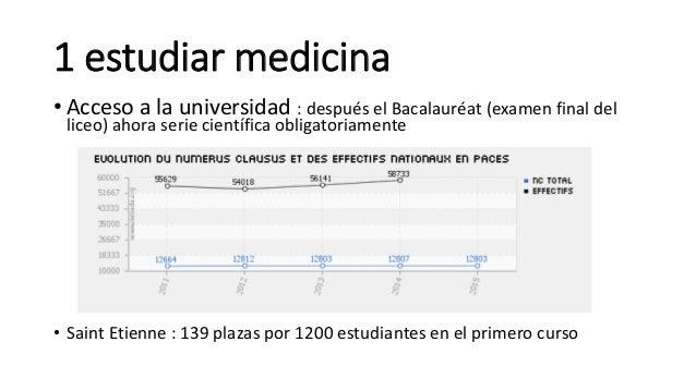 Salud en francia Slide 2