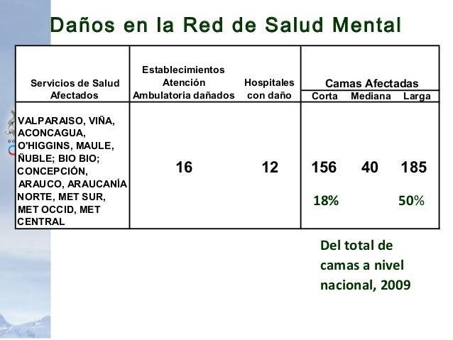 """""""Salud en Terreno"""" – Refuerzo campaña de Invierno Acciones de cuidado de salud mental Distribución de Dípticos y material ..."""