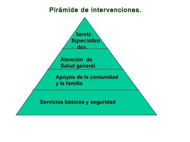I. Antecedentes. II. Bases legales y fundamentos del Plan III. Protección de las salud mental con foco en las necesidades ...