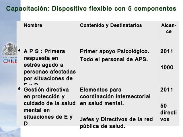 Contenidos mínimos: 1. Legislación, regulación e institucionalidad del Estado para el manejo de las emergencias y desastre...