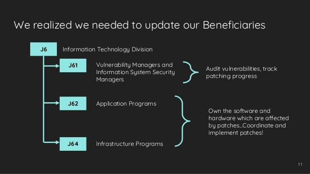 We realized we needed to update our Beneficiaries 11 J61 J62 J64 J6 Vulnerability Managers and Information System Security...