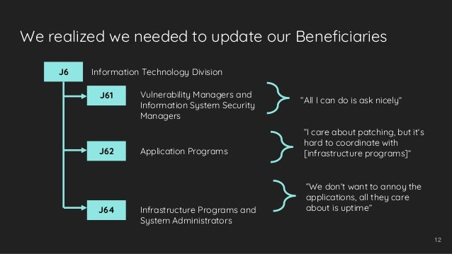 We realized we needed to update our Beneficiaries 12 J61 J62 J64 J6 Vulnerability Managers and Information System Security...