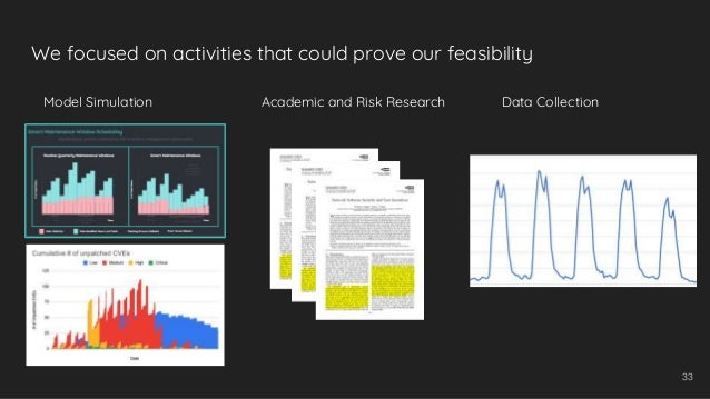 33 Data Collection Model Simulation Academic and Risk Research We focused on activities that could prove our feasibility