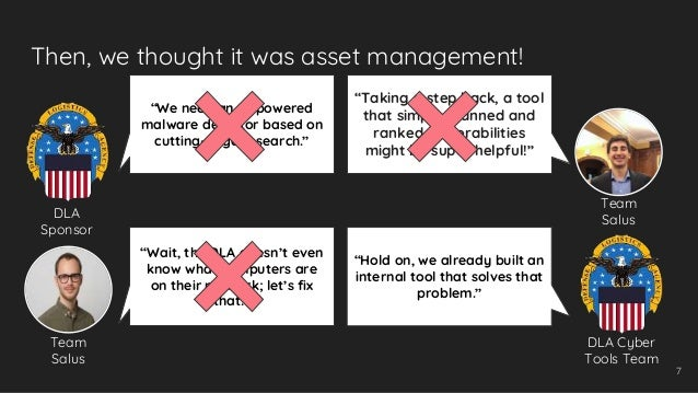 """Then, we thought it was asset management! 7 """"We need an AI-powered malware detector based on cutting-edge research."""" Team ..."""