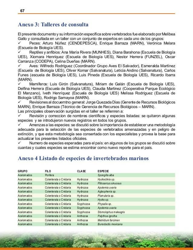 Estado del conocimiento de la biodiversidad en El Salvador