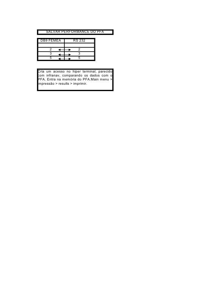 SALVAR PERFORMANCE DO PFA   DB9 FÊMEA         RS 232        2               2       3               3       5             ...
