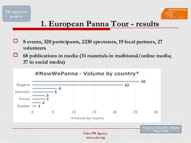 1. European Panna Tour - results  8 events, 320 participants, 2230 spectators, 19 local partners, 27 volunteers  68 publ...