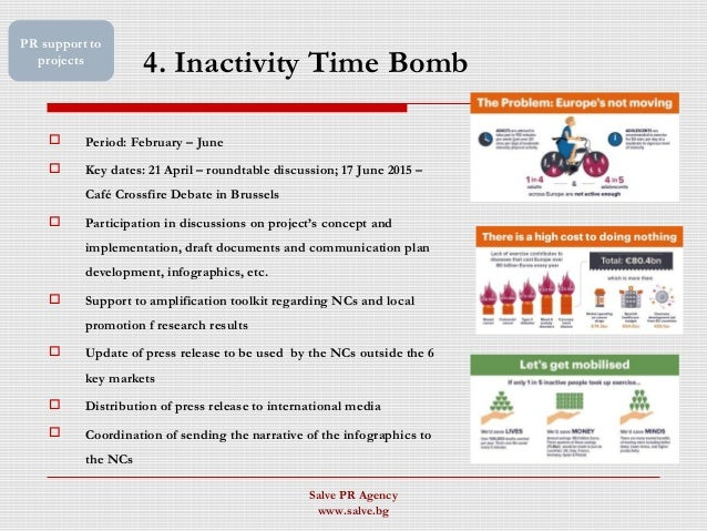 4. Inactivity Time Bomb  Period: February – June  Key dates: 21 April – roundtable discussion; 17 June 2015 – Café Cross...